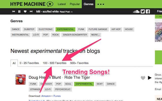 HypeMachine - Trending Songs