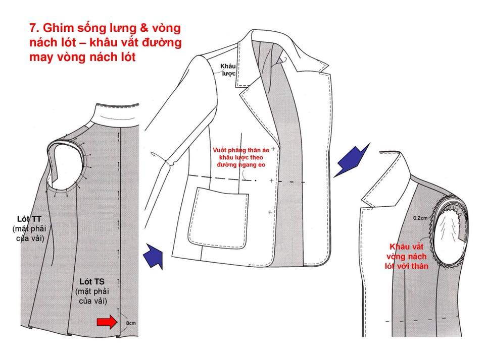 Bảng Size Thông Số Chuẩn Áo VEST NAM-NỮ Và Hướng Dẫn Cách Ráp Áo VEST 34