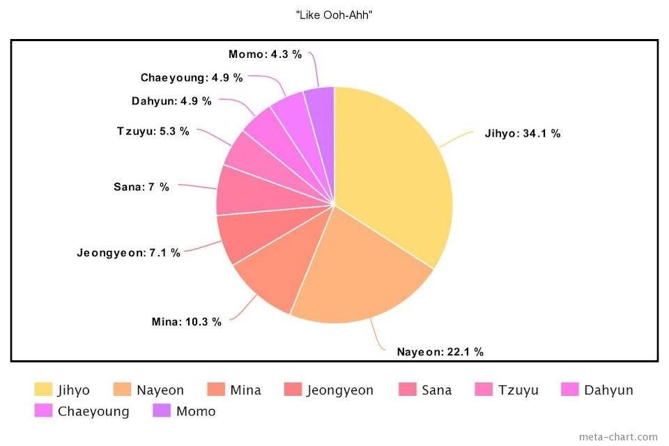 meta-chart - 2021-02-09T233330.271