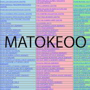 Matokeo