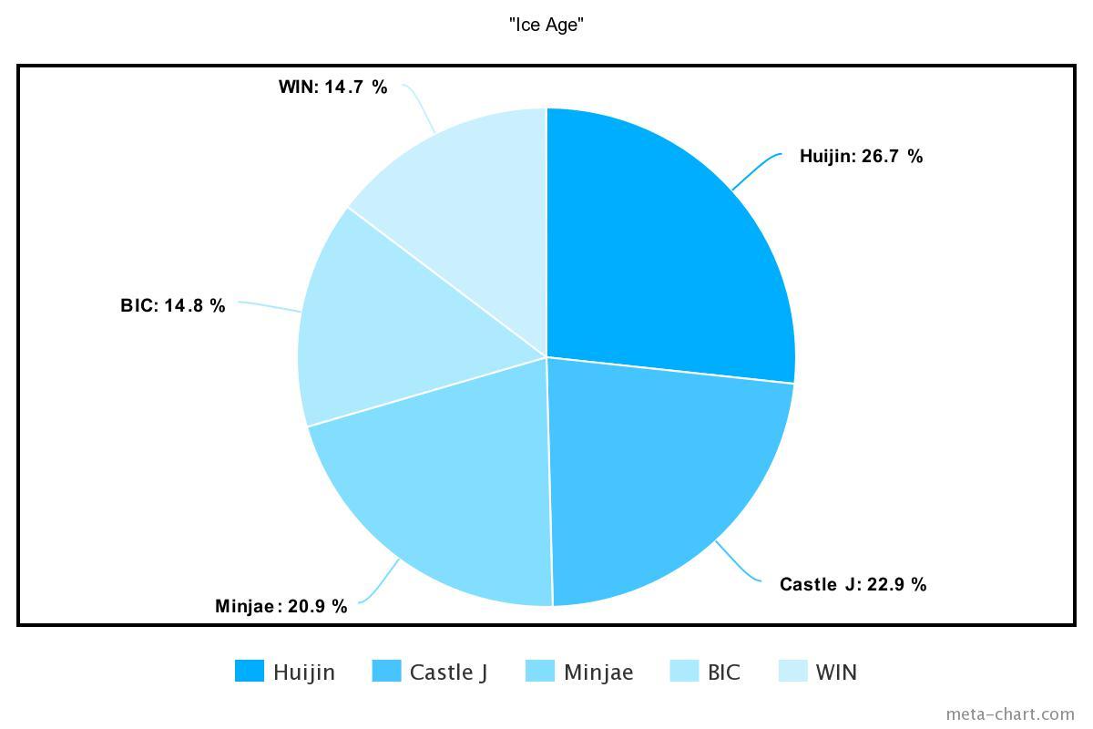 meta-chart - 2021-02-06T124248.013