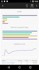HabitBull - Habit Tracker Screenshot 5