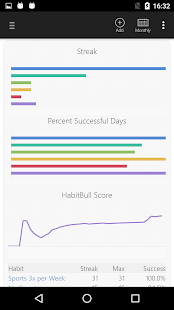 HabitBull - Habit Tracker Screenshot 5