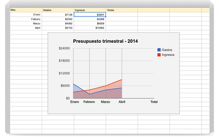 Google Sheets for Work - Hojas de Cálculo y Análisis de Datos.