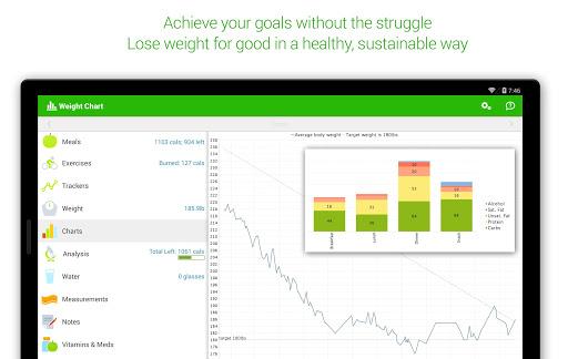 Calorie Counter - MyNetDiary 6.6.3 screenshots 16