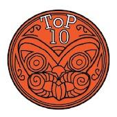 Top 10 Rotorua Adventures