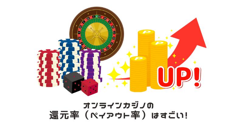 オンラインカジノ Online Casino