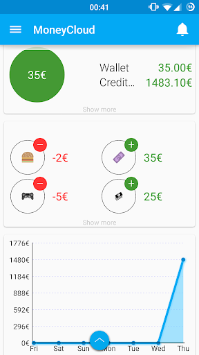 MoneyCloud - Money Manager