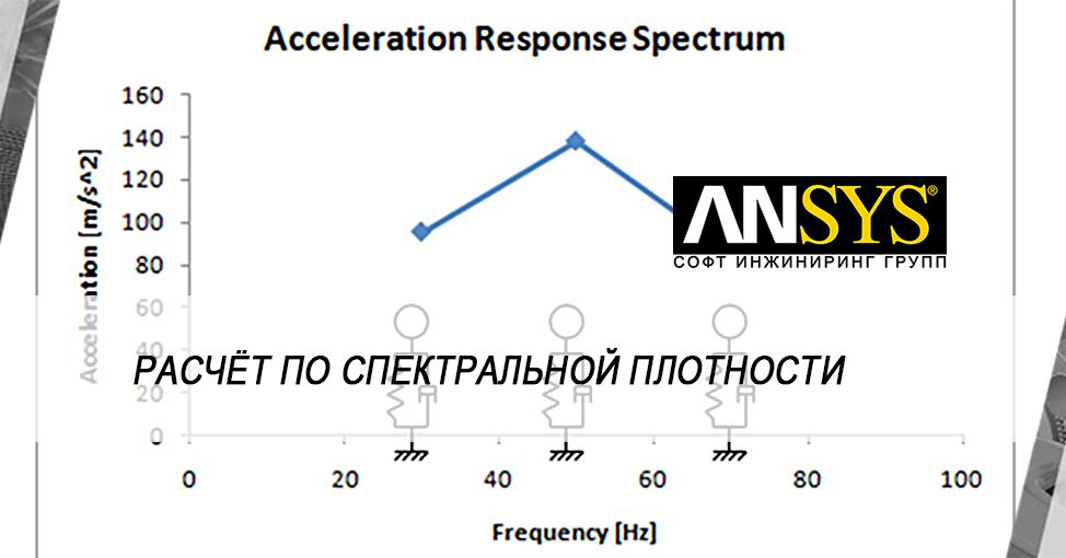 ANSYS Раскрываем секреты спектральных расчетов – Часть III
