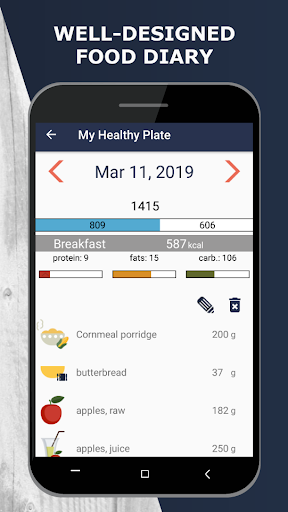 My Healthy Plate screenshot 4