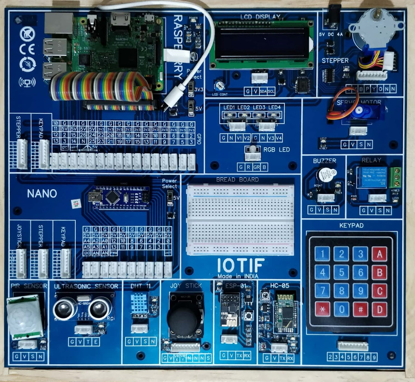 IOTIF Board