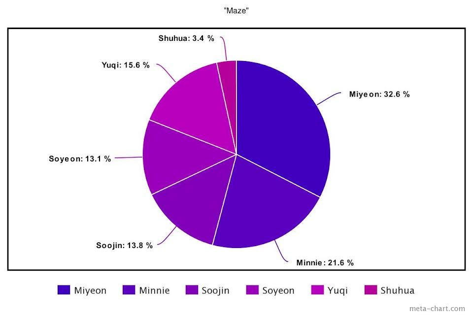 meta-chart - 2021-01-12T135615.990