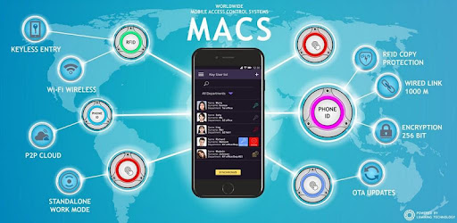 Приложения в Google Play – MACS Light