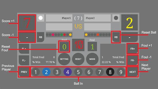 Download Scoreboard : Nine Ball For PC Windows and Mac apk screenshot 6