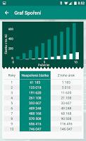 Screenshot of Finanční kalkulačky