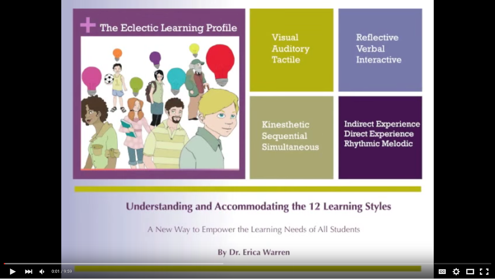 12 learning styles video