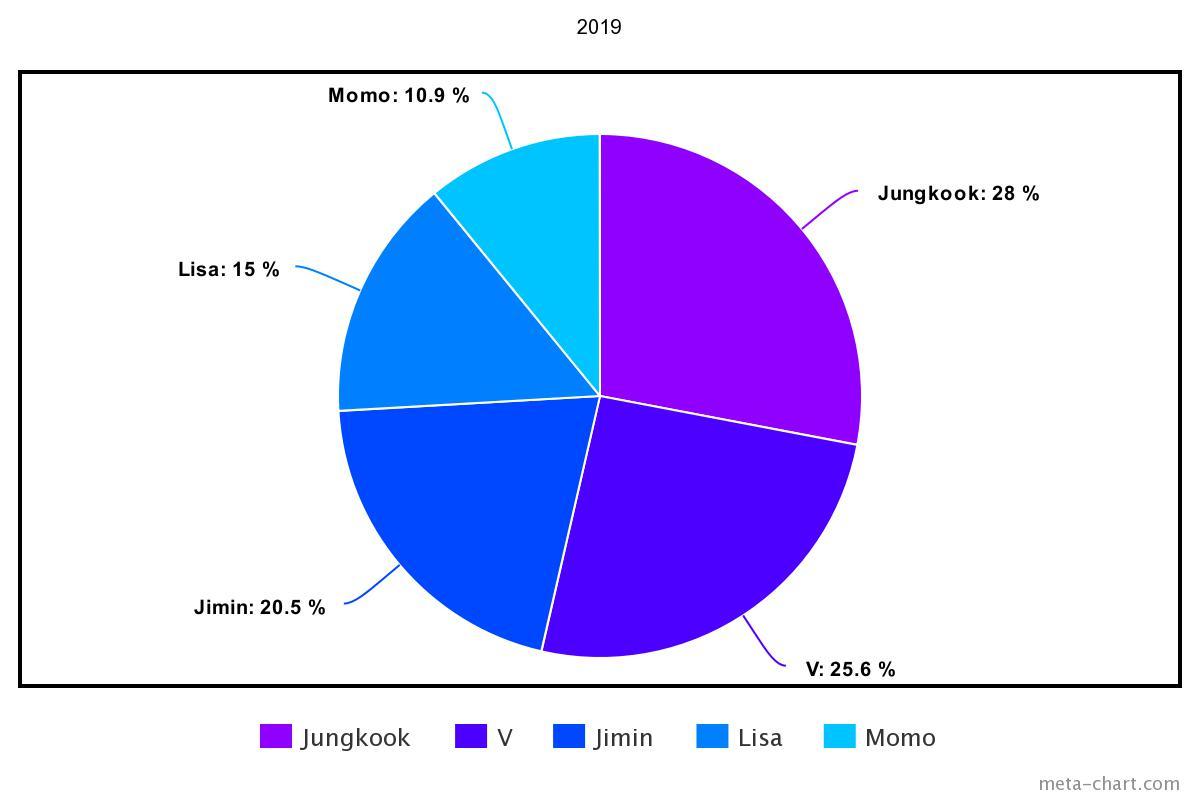 meta-chart - 2021-03-03T214638.781