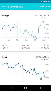 Hello Markets! - náhled