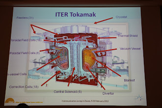"""Photo: """"Communicating Science & Innovations"""" Panel - 2012: M. Cleassens's (ITER) presentation"""