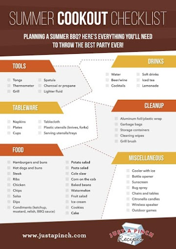Summer Cookout Checklist