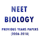 NEET BIOLOGY PREVIOUS YEARS PAPERS Download for PC Windows 10/8/7