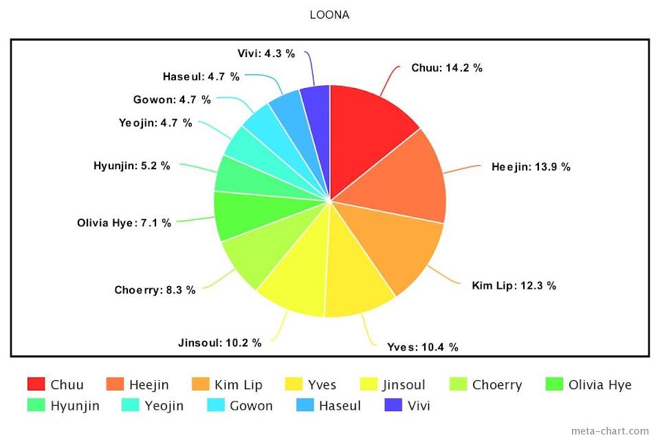 meta-chart - 2021-04-27T201736.754