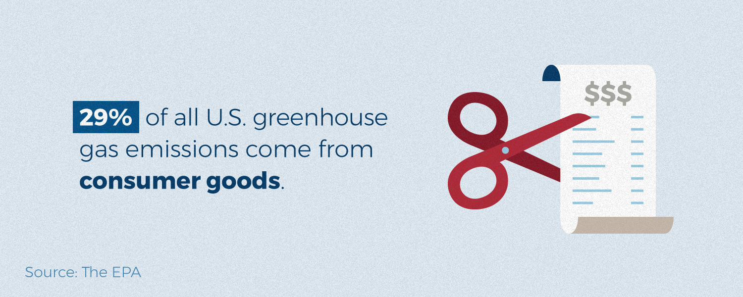 29% of US greenhouse gas emissions come from consumer goods.