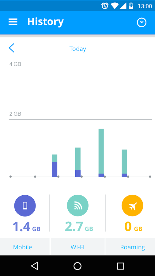 My Data Manager - Data Usage- screenshot