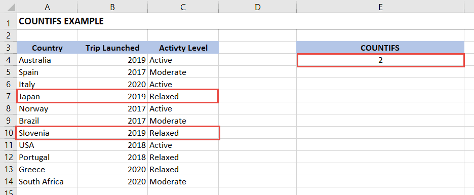 COUNTIFS with 2 Criteria