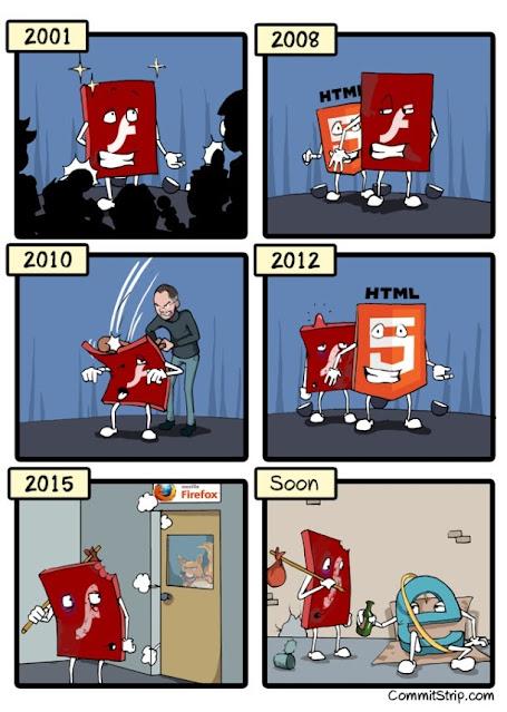 Actualidad Informática. El futuro de Adobe Flash. Rafael Barzanallana