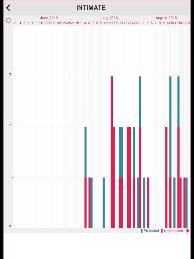 Ovulation & Period Calendar- screenshot