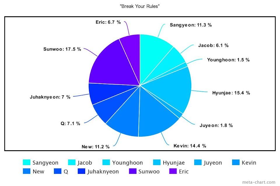 meta-chart - 2021-01-20T161423.964