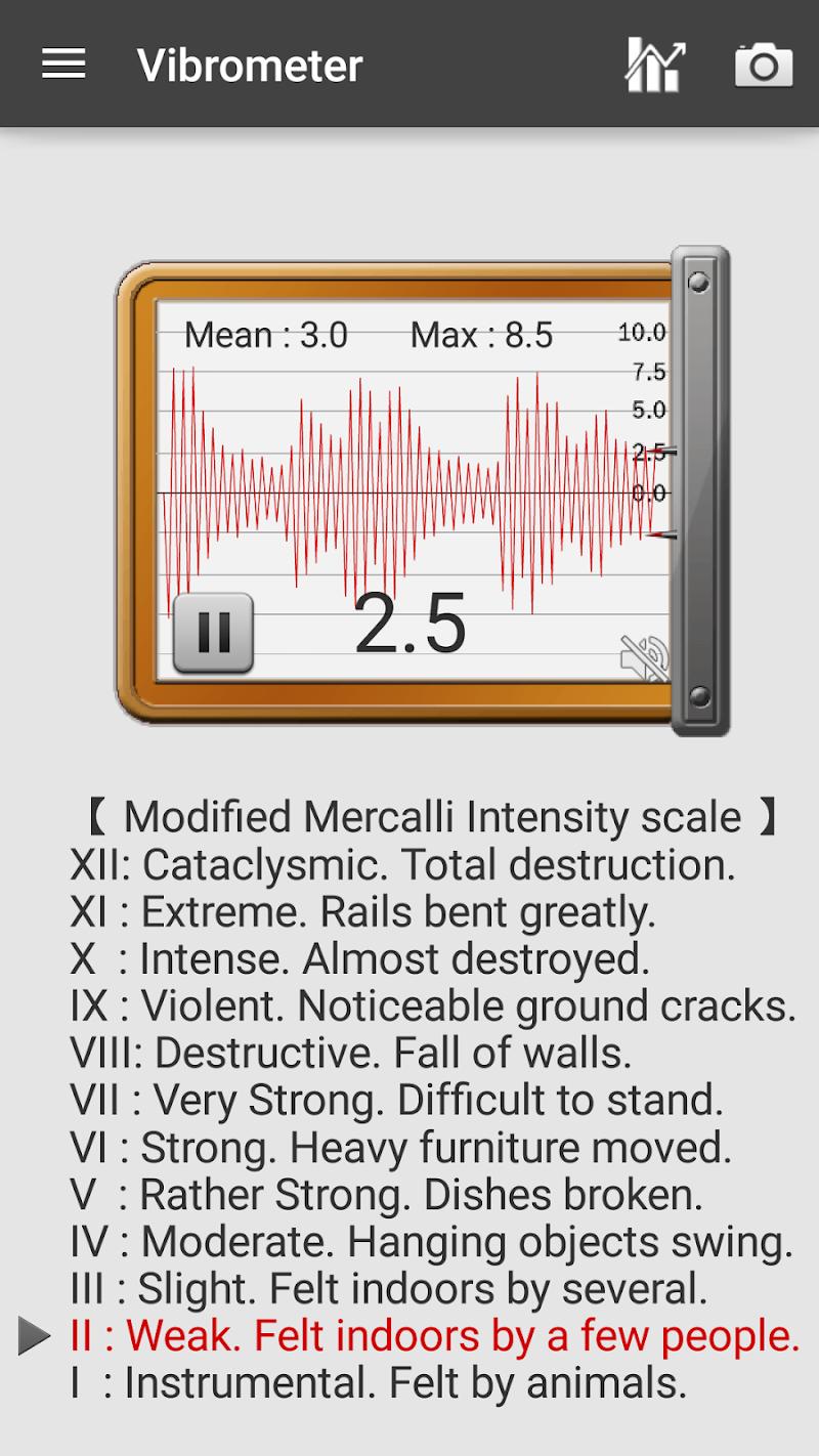 Sound Meter Pro Screenshot 4