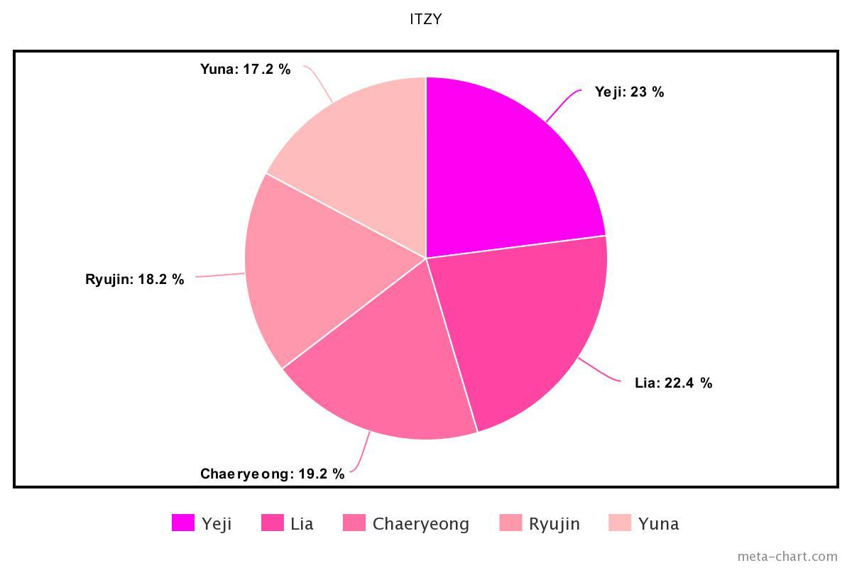 meta-chart - 2021-04-27T194735.009
