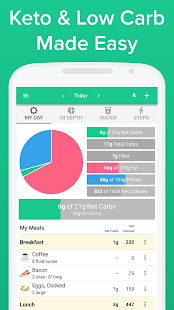 Carb Manager: Keto Diet Tracker & Macros Counter - Apps on