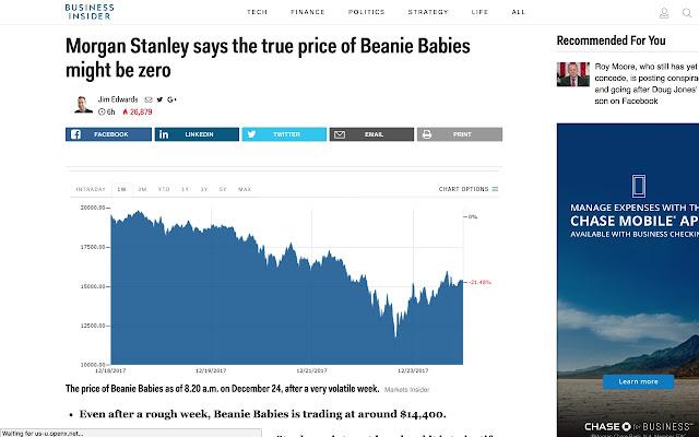 Bitcoin to Beanie Babies