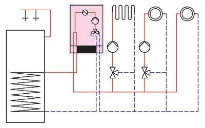 Vitodens 200-W до 35 кВт