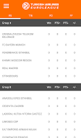 Screenshot of Euroleague Mobile