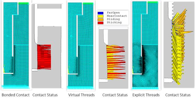 ANSYS | Сопоставление различных моделей резьбы и состояние контакта при максимальной нагрузке (слева направо: связанный контакт, фиктивная резьба, детализированная резьба)
