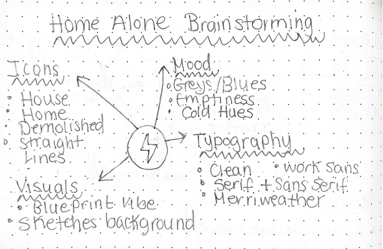 A set of handwritten brainstorming notes on a sheet of graph paper. At the top of the sheet are the words 'Home Alone Brainstorming'.