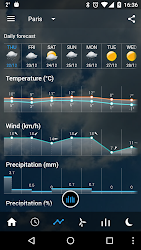 Transparent clock weather Pro 0.99.02.47 APK 6
