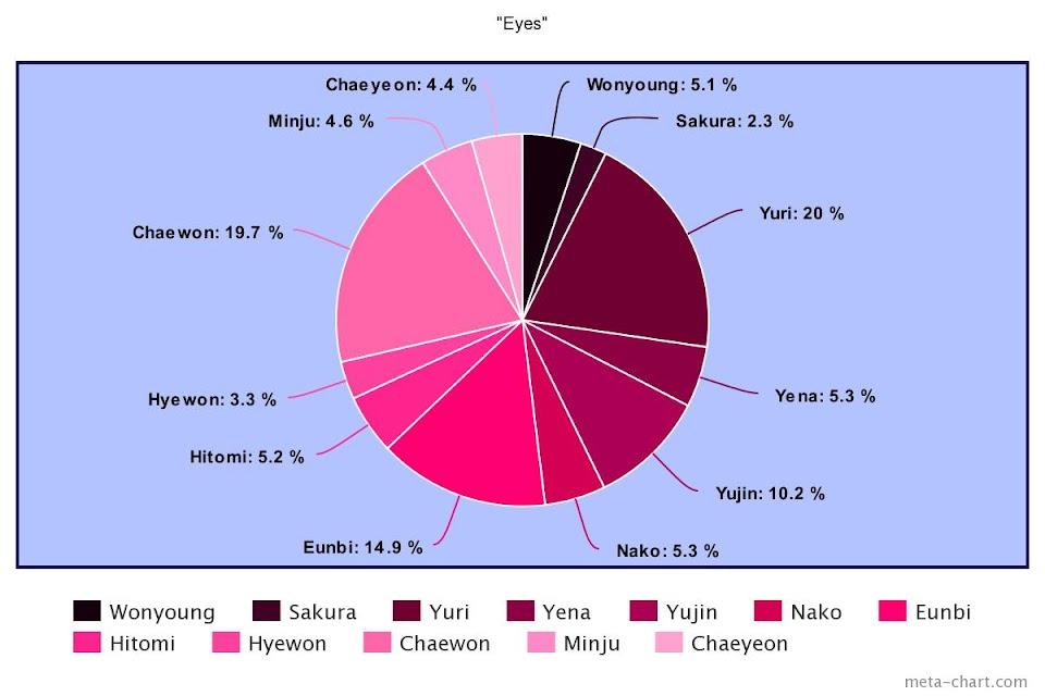 meta-chart (45)