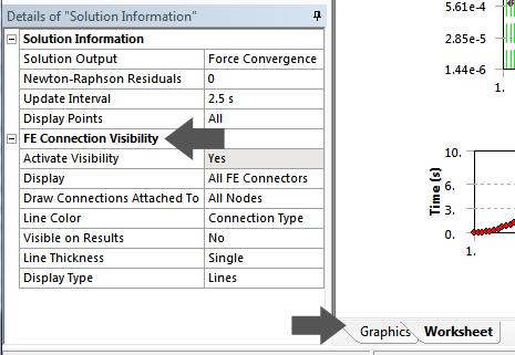 ANSYS Последняя группа настроек инструмента «Solution Information» не совсем относится к собственно информации о решении