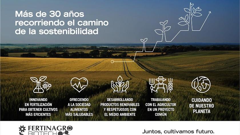 Fertinagro, más de 30 años recorriendo el camino de la sostenibilidad.