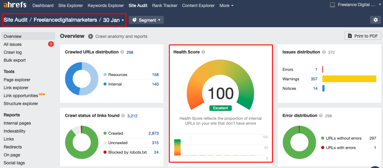 Get Score of 100 on Ahref