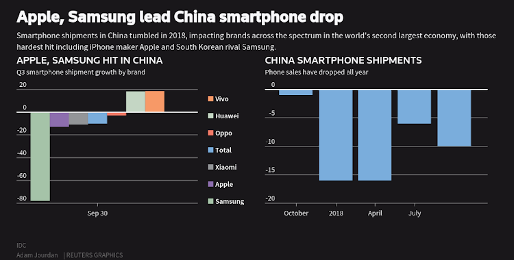 Apple blames slowing iPhone sales in China for forecast cut
