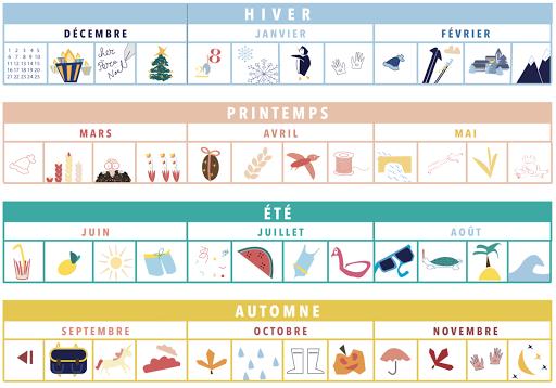 Poutre du temps - Montessori Illustré - Enfants