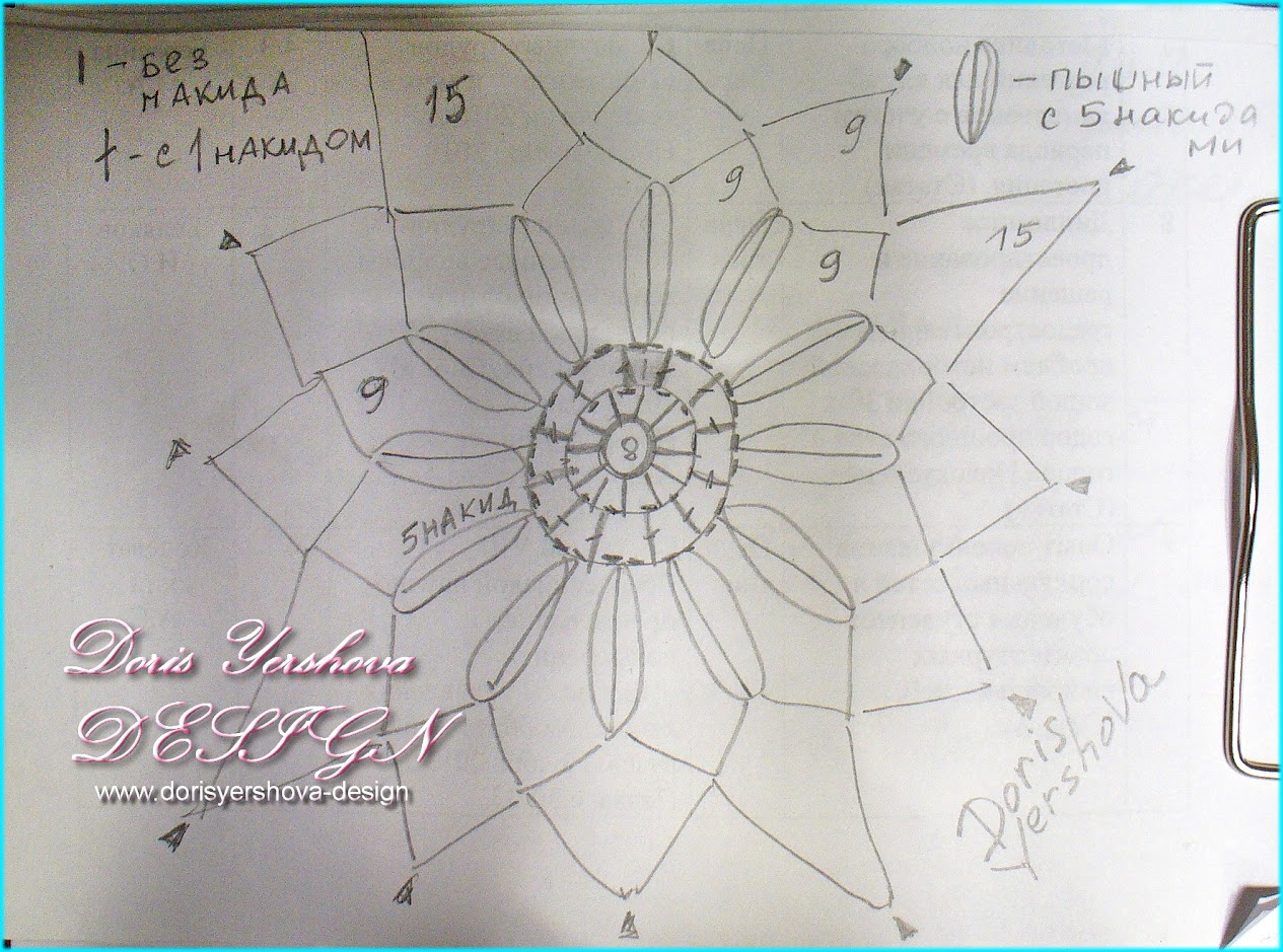 Разработка мотивов - Дорис Ершова