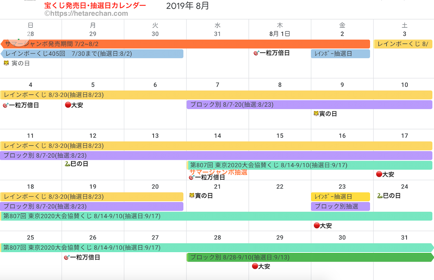 2019年8月 宝くじ発売期間・抽選日・宝くじを買うといい日、縁起の良い日のカレンダー