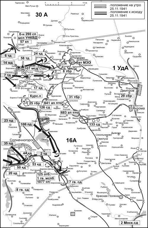 Положение на правом фланге Западного фронта 25 ноября 1941г.